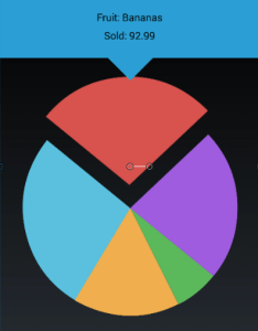 Xuni flexpie customlabel also create  pie chart with interactive  spinning selection rh grapecity