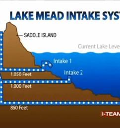 lake channel diagram wiring diagrams value lake channel diagram [ 1137 x 699 Pixel ]