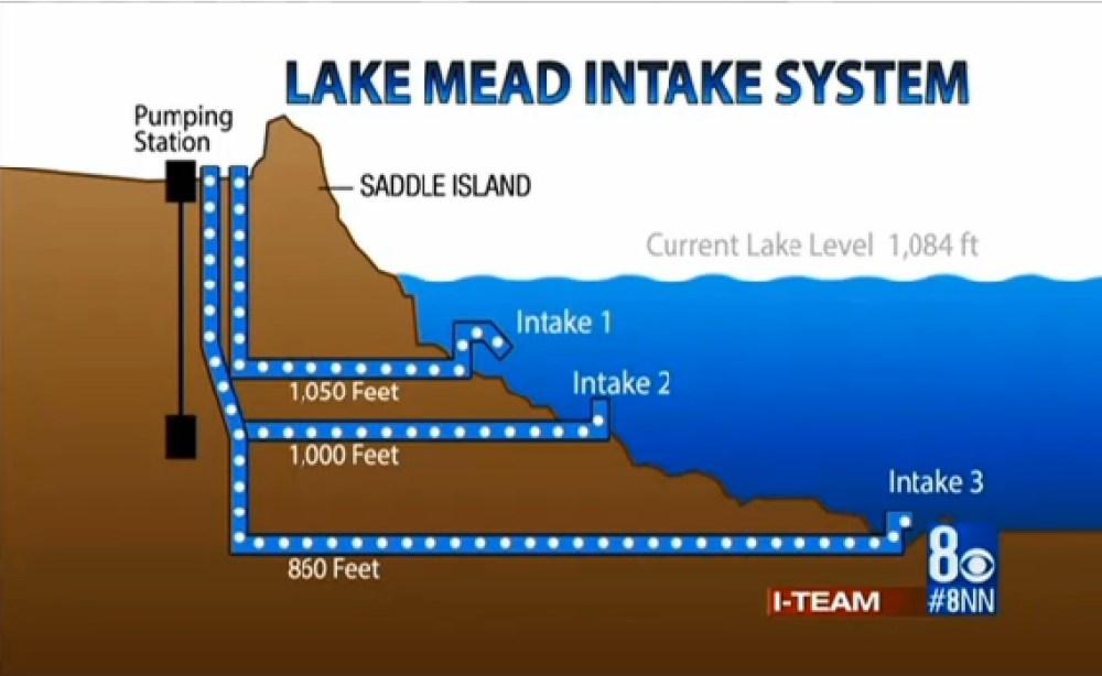 medium resolution of lake channel diagram wiring diagrams value lake channel diagram