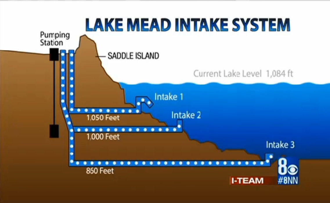 hight resolution of lake channel diagram wiring diagrams value lake channel diagram