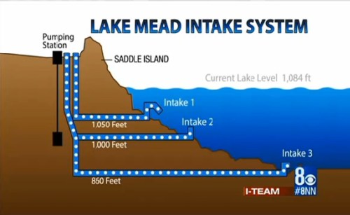 small resolution of lake channel diagram wiring diagrams value lake channel diagram