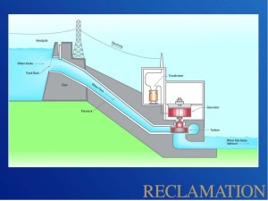File:Water Intake Diagramjpg  Glen Canyon Dam AMP
