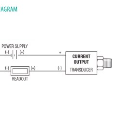 Honeywell Pressure Transmitter Wiring Diagram Carling Switches Rosemount Best Library 4 20ma Transducer 41 3051