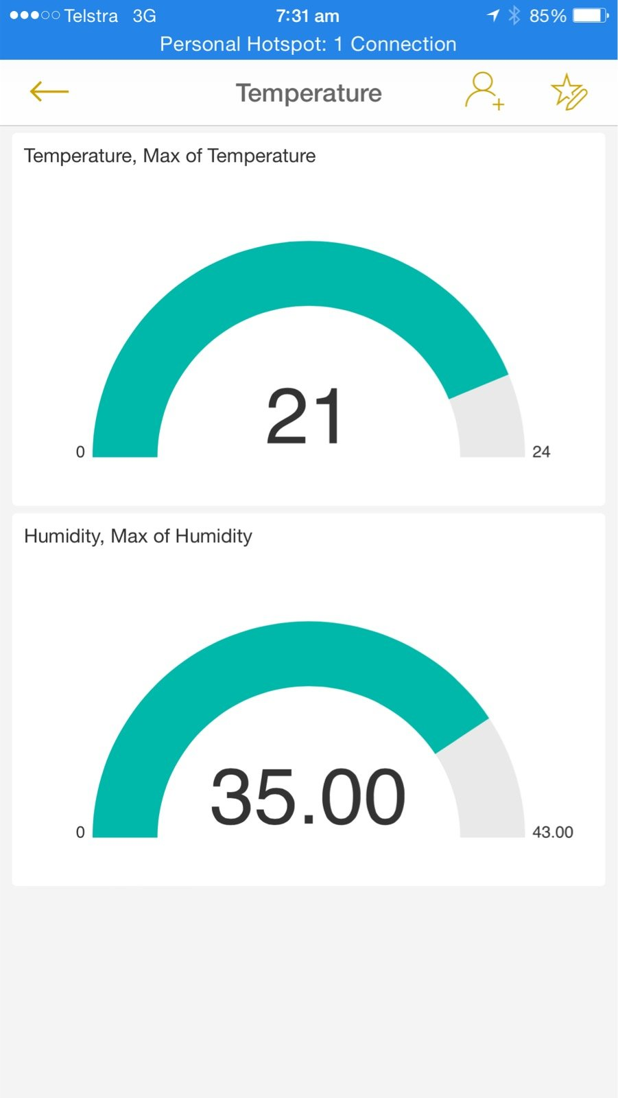 View graphs on Power BI Mobile Devices