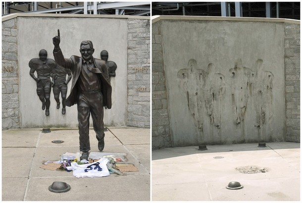 Penn State Football Hit Hard By NCAA, But…..