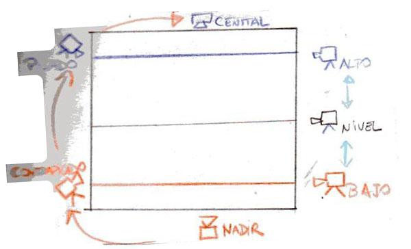 leccion05-escenarios-perspectiva-isometrica-interiores-camara