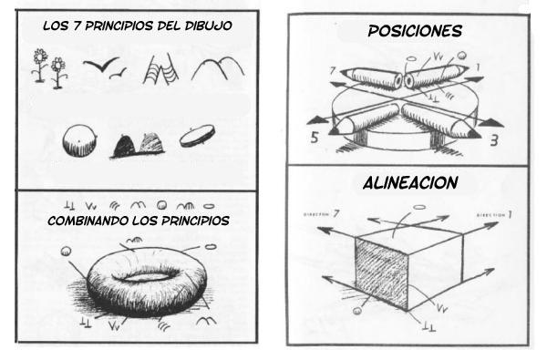 leccion05-escenarios-perspectiva-lineamiento-posicionv2