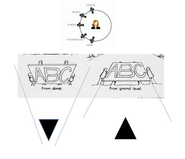 leccion05-escenarios-perspectiva-tomas-por-robin-hall