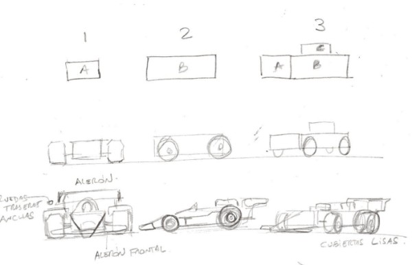 leccion15-comicnodibujantes-evolucion-formula1-1970-comodibujar
