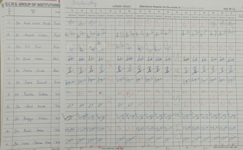 GCRG IMS: Biochemistry Archive