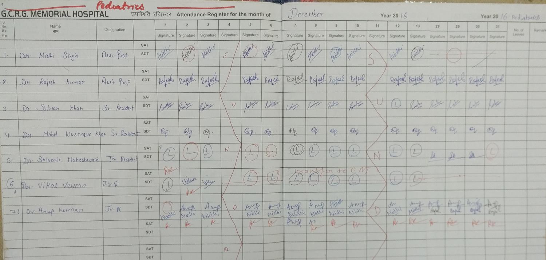 GCRG IMS: Paediatrics Archive