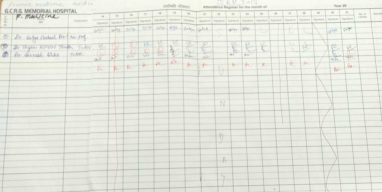 GCRG IMS: Forensic Medicine Archive
