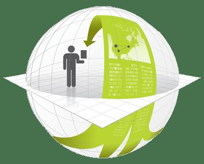 Responsive Web, Smartphone, and Desktop Solutions