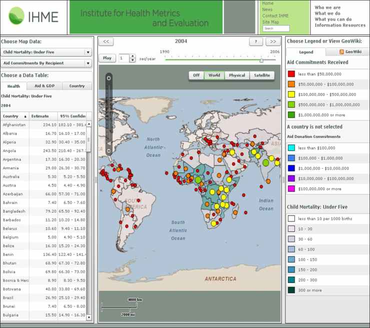 The Institute for Health Metrics and Evaluation (IHME)