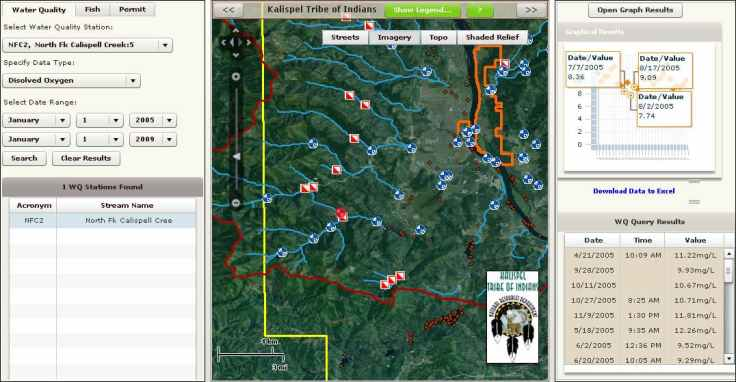 Water Conservation Search Tools for GIS web