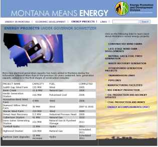 Energy Programs in Montana