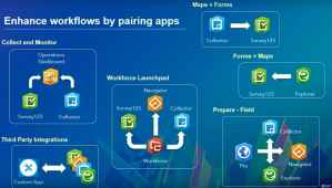 Enhance NetSuite Fleet and Asset Management Workflows by Pairing Mobile Apps.