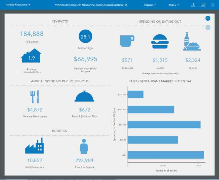 netsuite-geobusiness-Sales-Insights-infographic-nearby-restaurants-key-facts