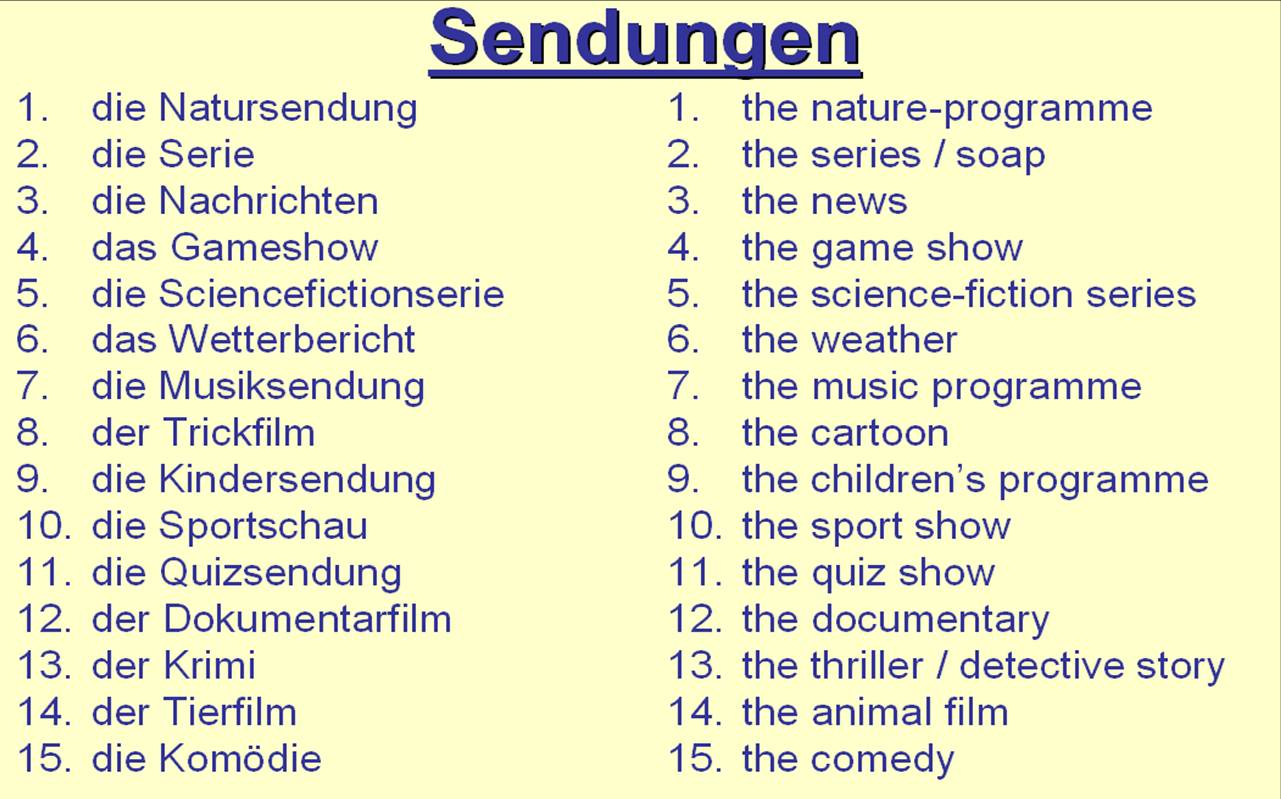 Fernsehvokabeln Tv Vocabulary