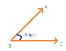 https://i0.wp.com/gcsemaths4fun.co.uk/blog/wp-content/uploads/2020/02/Angle_1.jpg?resize=270%2C210&ssl=1