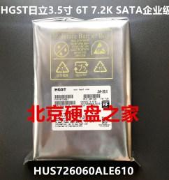 state bank sf hgst hitachi hus726060ale610 6t 7 2k 128m sata enterprise hard disk [ 1334 x 1334 Pixel ]