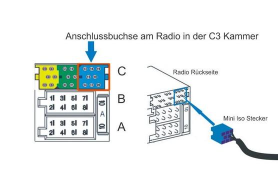 Car Stereo Wiring Diagrams Moreover Pioneer Car Radio Wiring Diagram