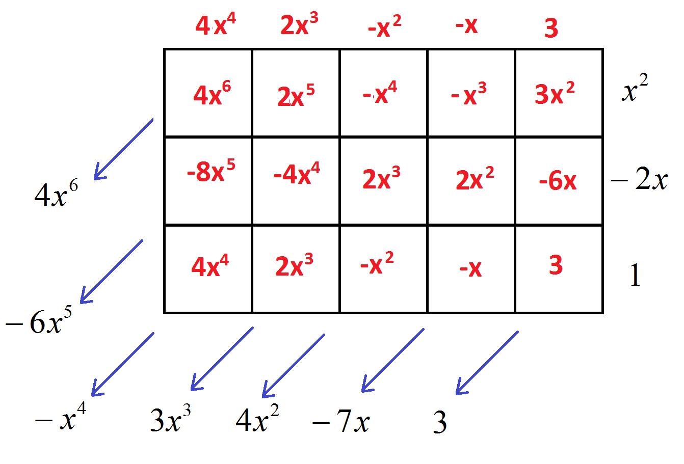 2 3 Doing It Backwards Dividing Polynomials