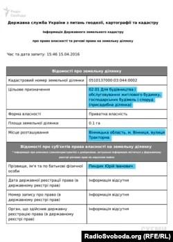 Юрій Пиндик отримав землю від «Вінницяводоканалу», коли головою КП був Володимир Кістіон, а мером міста – Володимир Гройсман