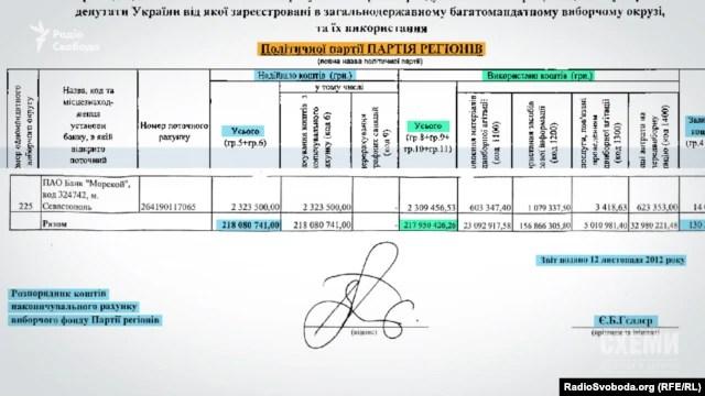 «Касир» Партії регіонів (розслідування)