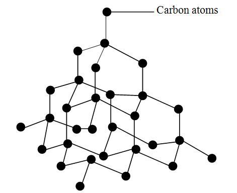 0911chemistrydiamond