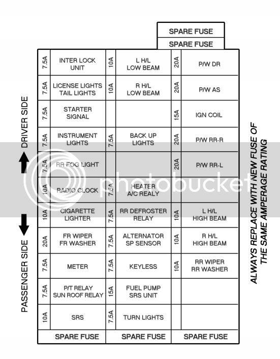 96 honda civic fuse box  5 3 standalone wiring diagram