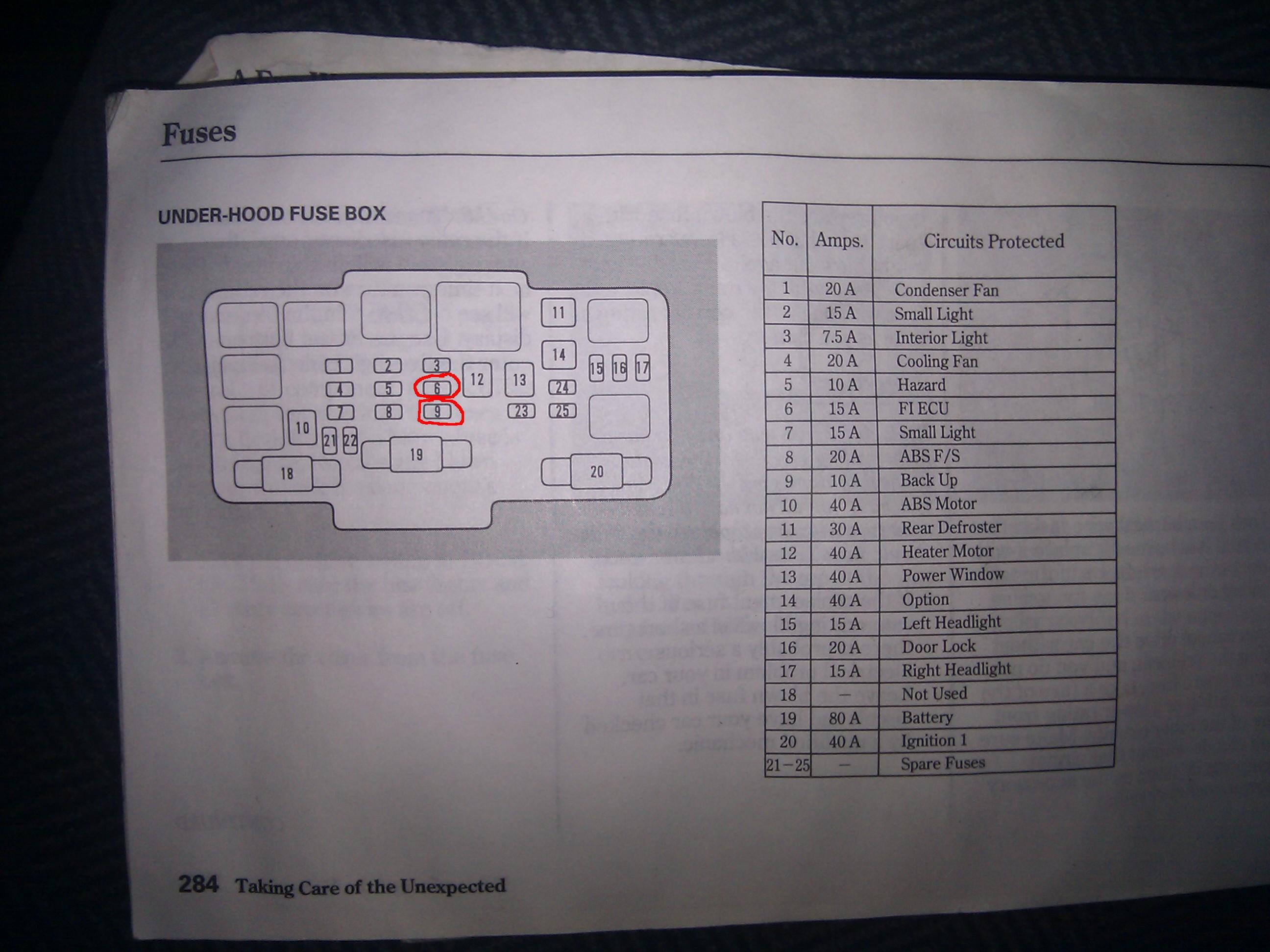 1997 Honda Civic Fuse Box Location
