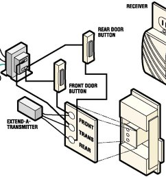 home doorbell wiring diagram [ 1030 x 807 Pixel ]