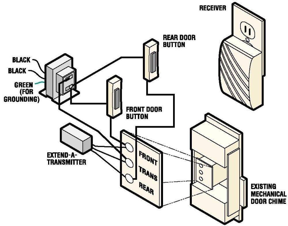 medium resolution of door chime wiring circuit diagram