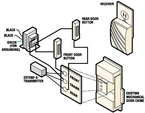 small resolution of door chime wiring circuit diagram