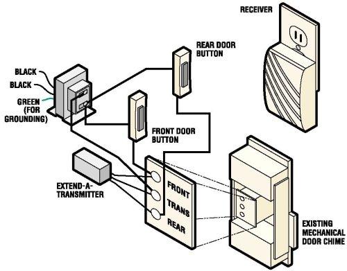 small resolution of doorbell wiring 2