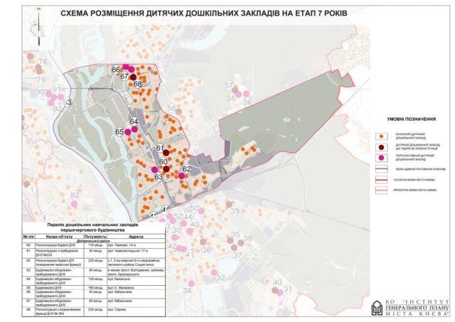 Генплан Днепровского района новые детсады