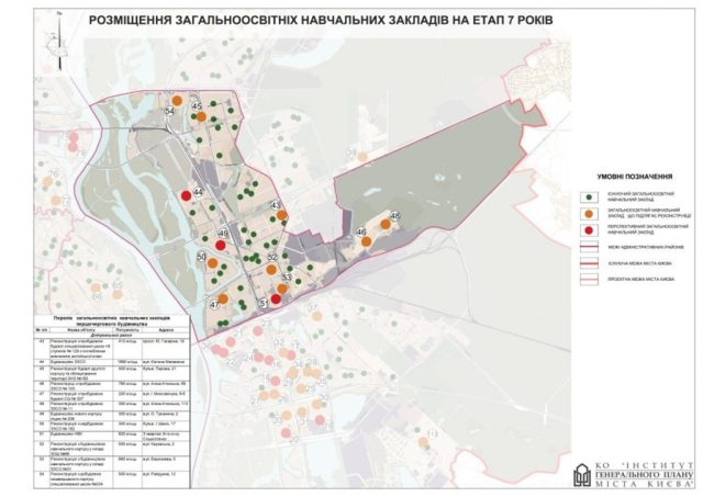 Генплан Днепровского района новые школы