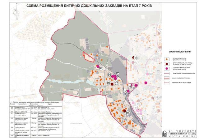 Генплан Святошинского района новые детсады