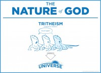 Tritheism