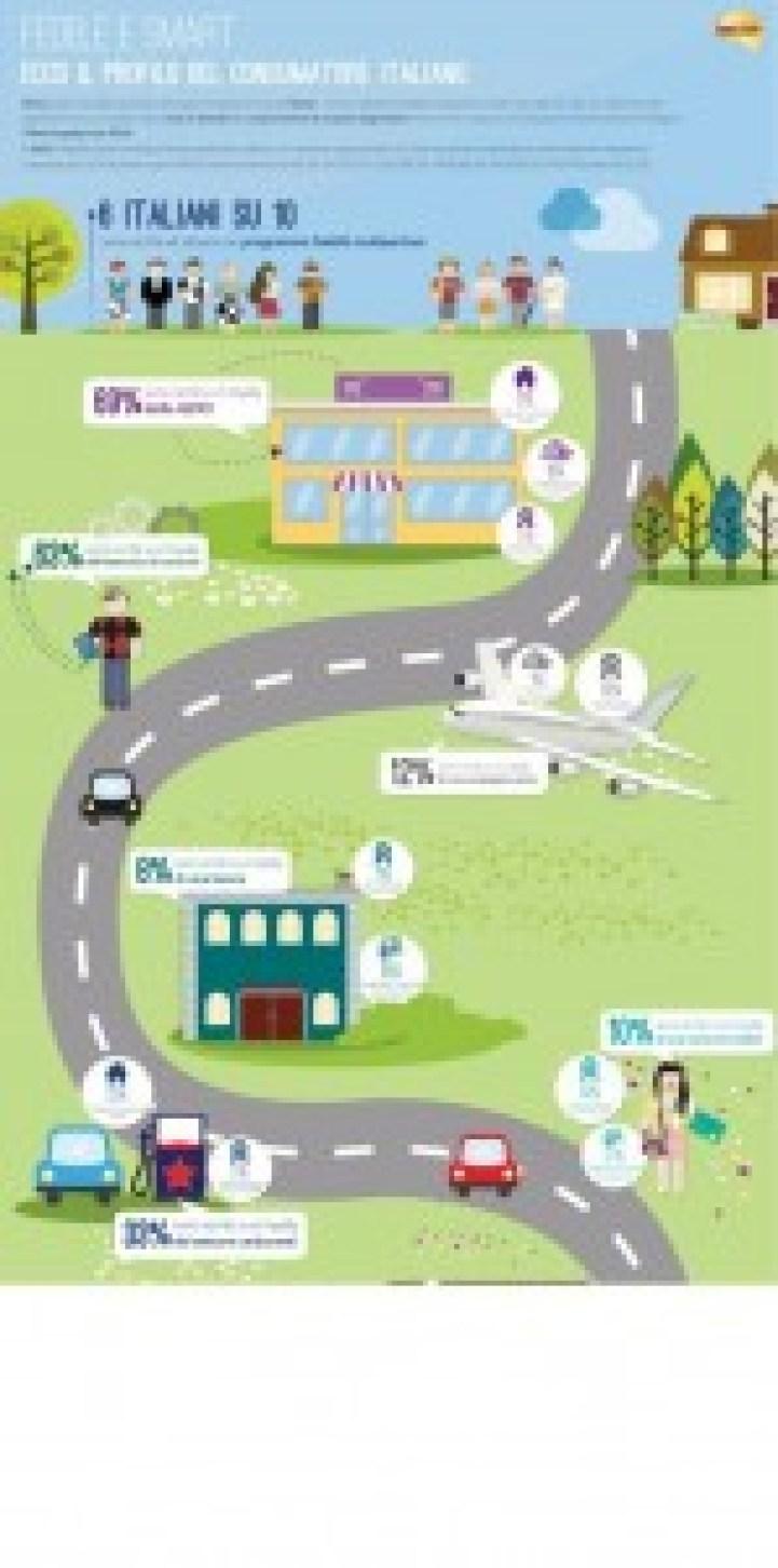 006_infografica-aimia-loyalty-lens-1