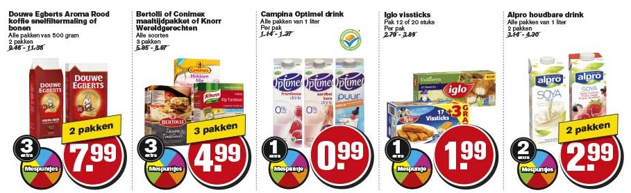 Hoogvliet Product sponsor Zyliss