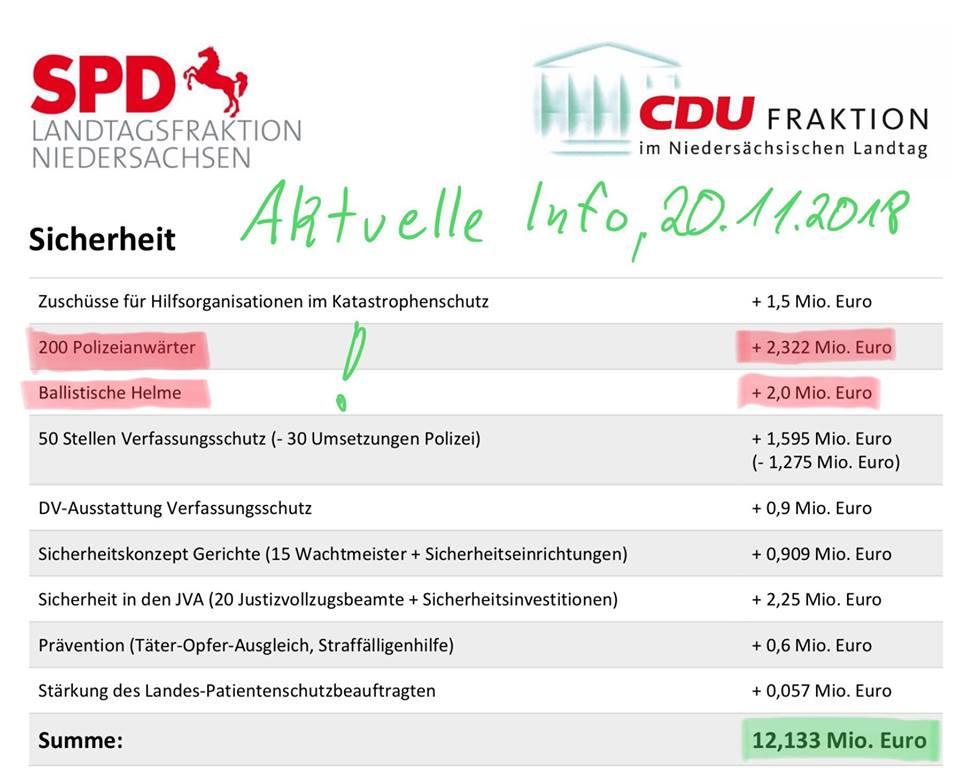 """Erstmeldung: """"Nachbesserungen"""" für die Polizei in Niedersachsen – Erfreulicher Erfolg auch für uns als GdP Bezirksgruppe GÖ"""