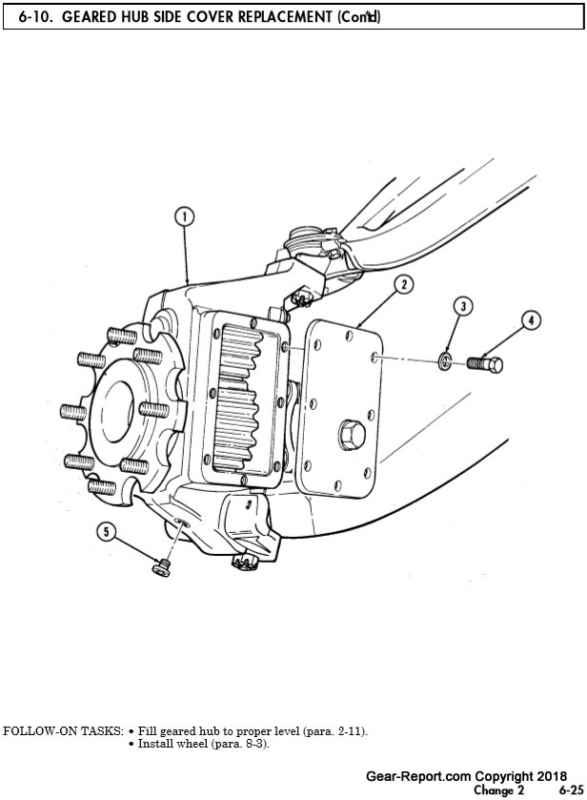 Hummer H1 Drawings
