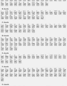 Guitar lessons also chords chart printable gear vault rh