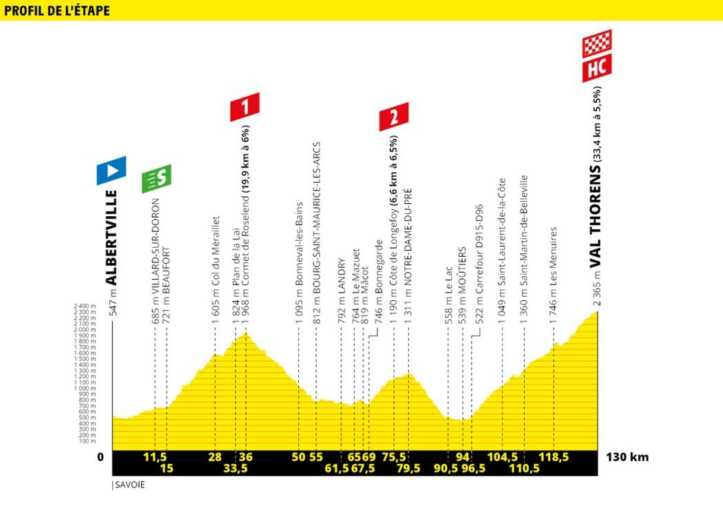 Tour de France 2019 Preview & Guide 41