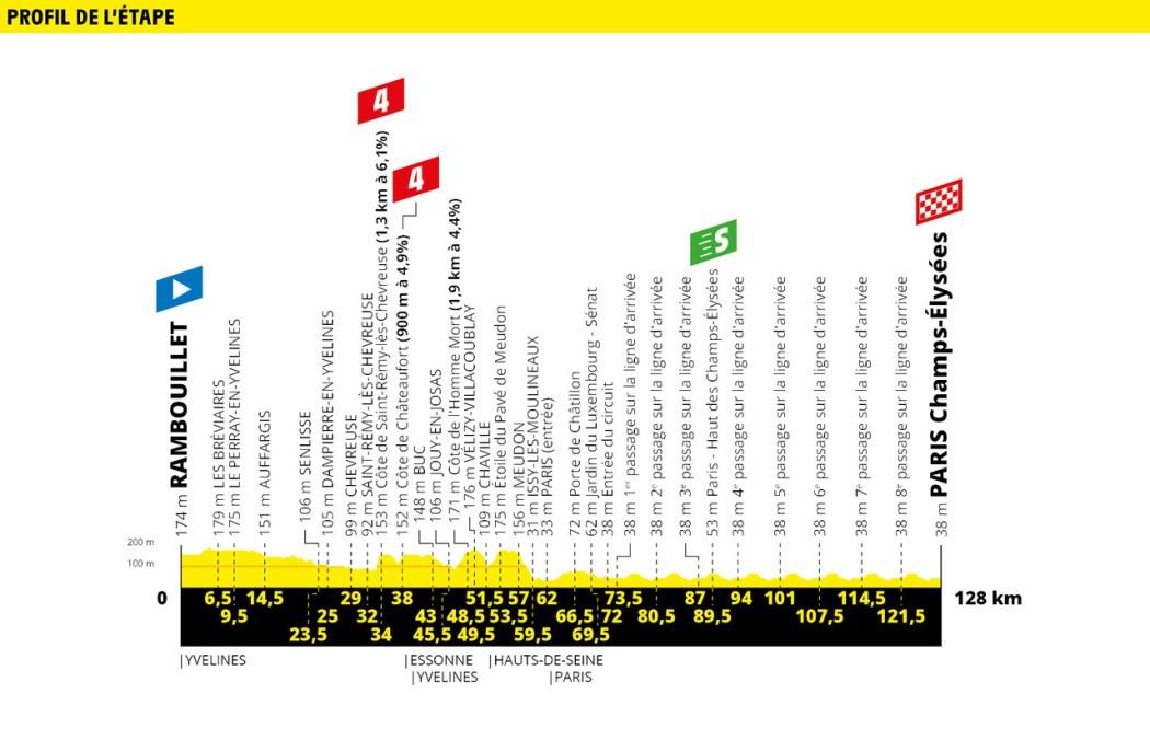 Tour de France 2019 Preview & Guide 42