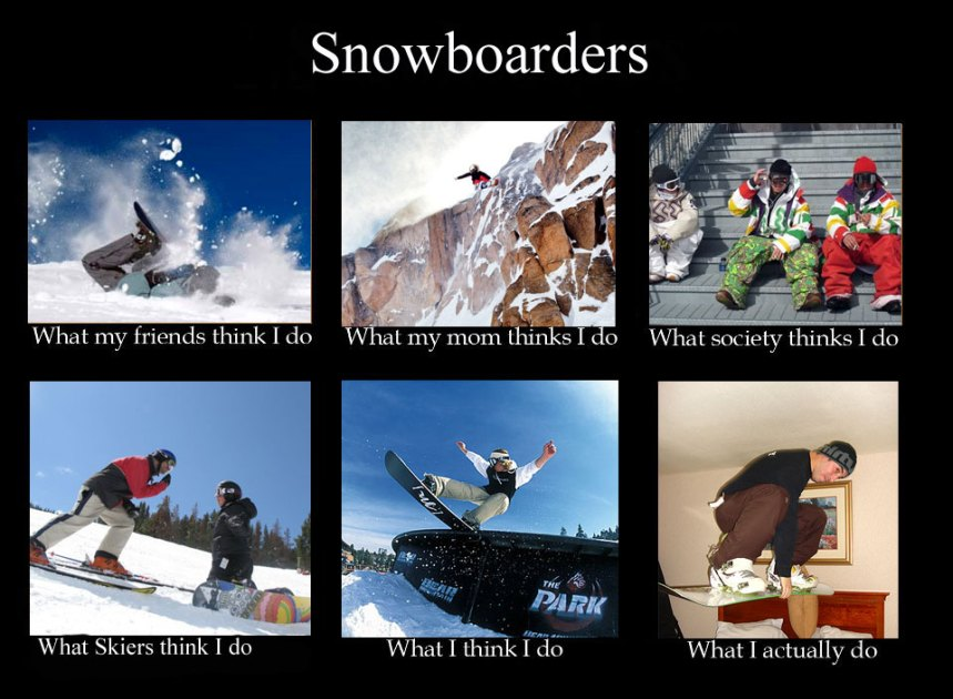 What Snowboarders Actually Do