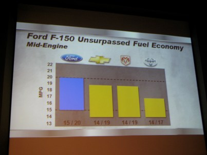 geardiary_ford_f150_rouge_factory_tour_20