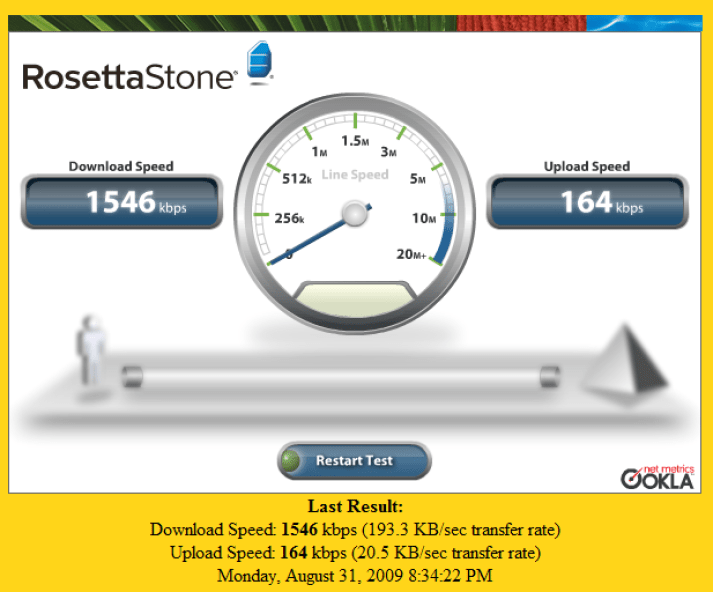 Rosetta Stone Speed Test